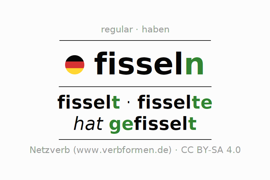 Entire conjugation of the German verb fisseln. All tenses are clearly represented in a table.