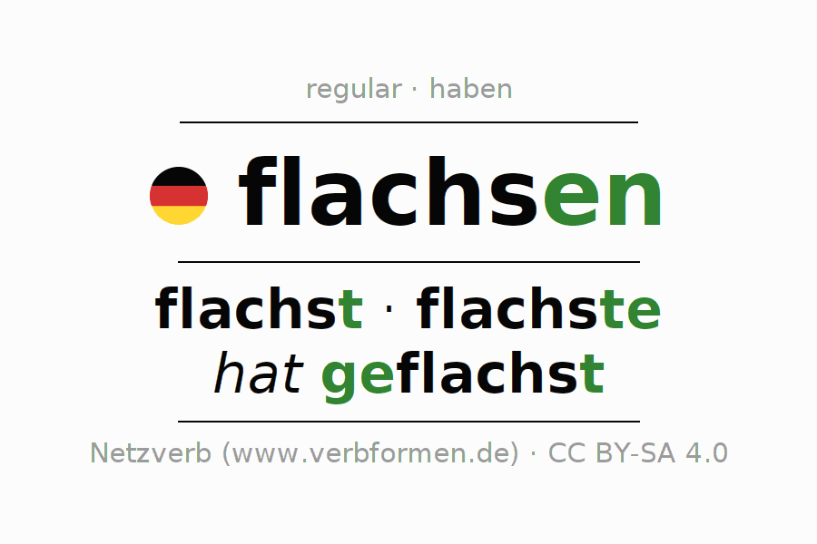 Entire conjugation of the German verb flachsen. All tenses are clearly represented in a table.