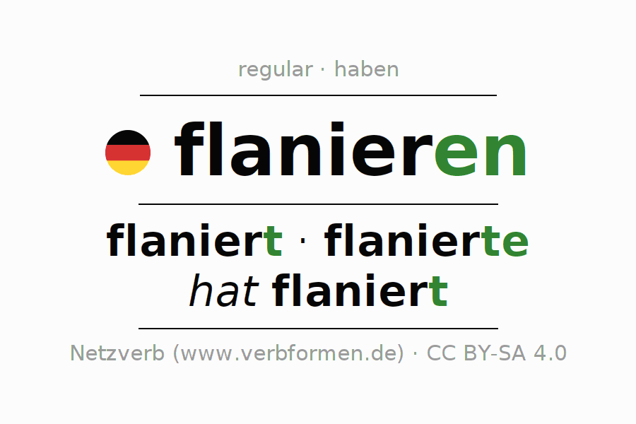 Conjugation of German verb flanieren (hat)