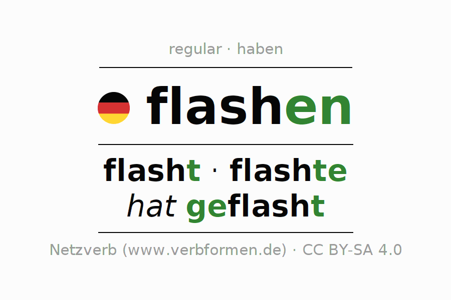 Entire conjugation of the German verb flashen. All tenses are clearly represented in a table.