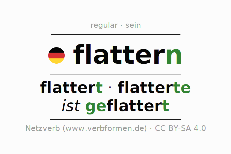 Entire conjugation of the German verb flattern (hat). All tenses are clearly represented in a table.