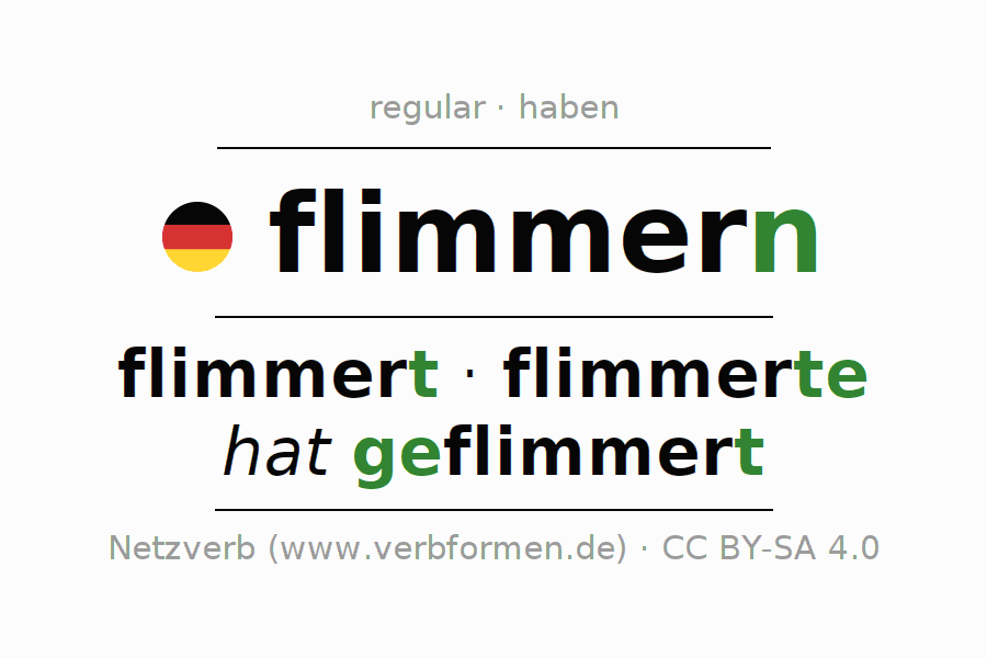 Entire conjugation of the German verb flimmern. All tenses are clearly represented in a table.
