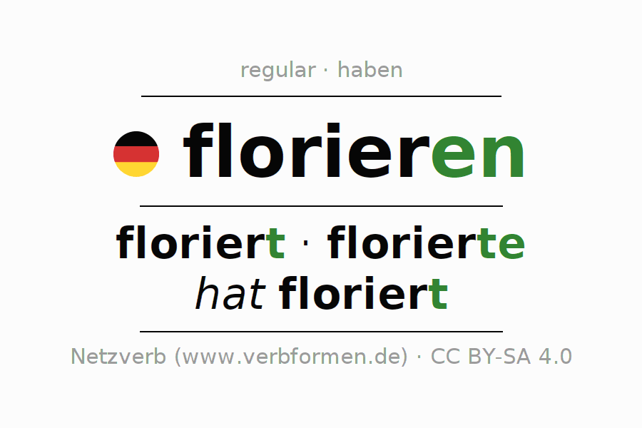 Entire conjugation of the German verb florieren. All tenses and modes are clearly represented in a table.