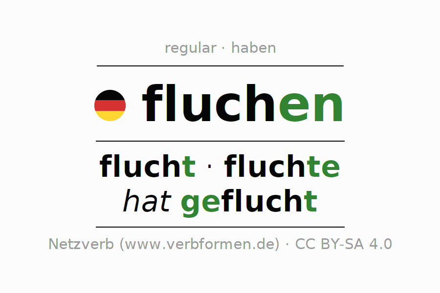 Conjugation of German verb fluchen