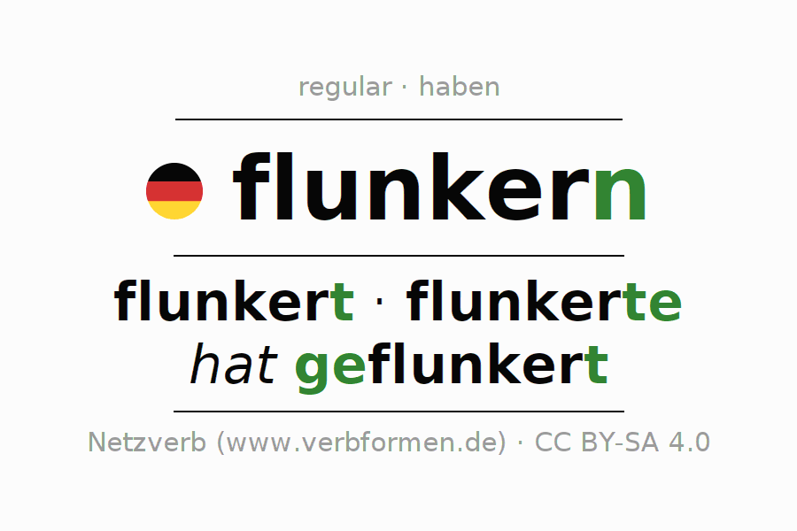 Entire conjugation of the German verb flunkern. All tenses are clearly represented in a table.
