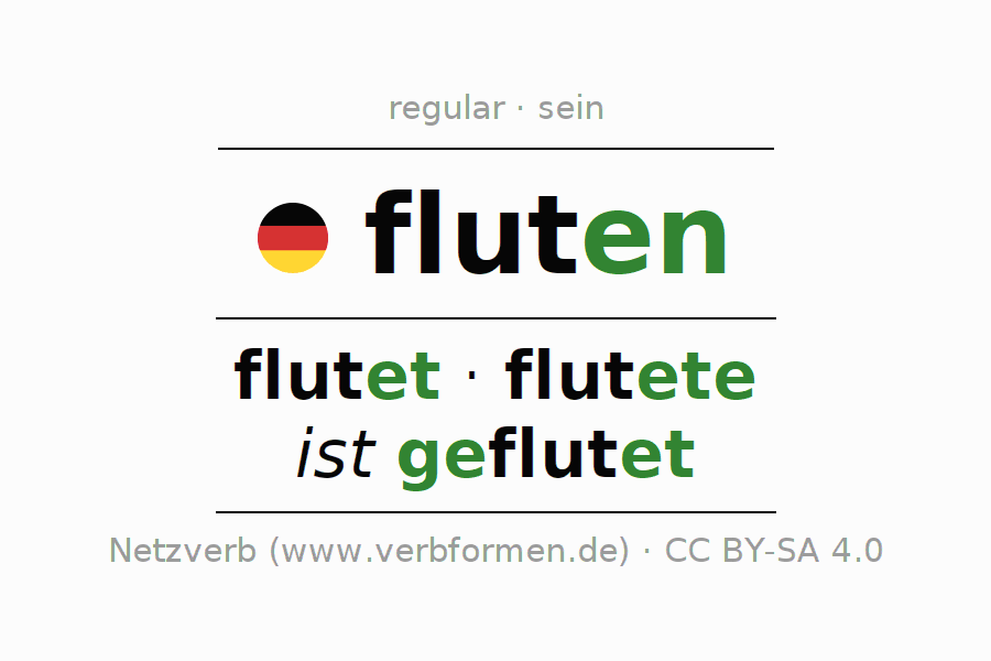 Conjugation of verb fluten (ist)