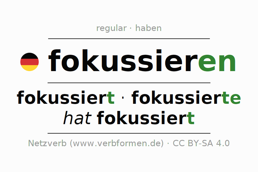 Entire conjugation of the German verb fokussieren. All tenses are clearly represented in a table.