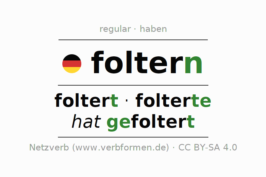 Entire conjugation of the German verb foltern. All tenses and modes are clearly represented in a table.