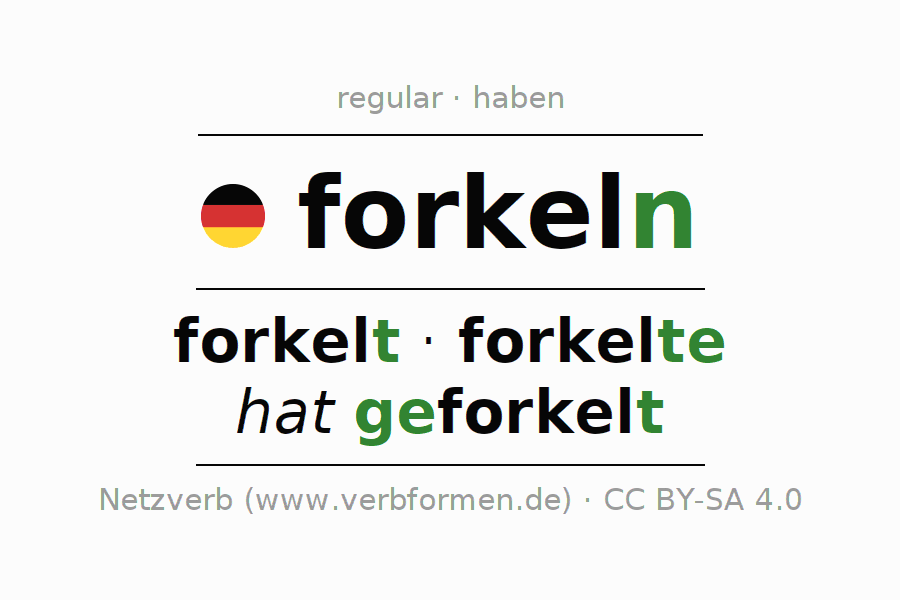 Entire conjugation of the German verb forkeln. All tenses are clearly represented in a table.