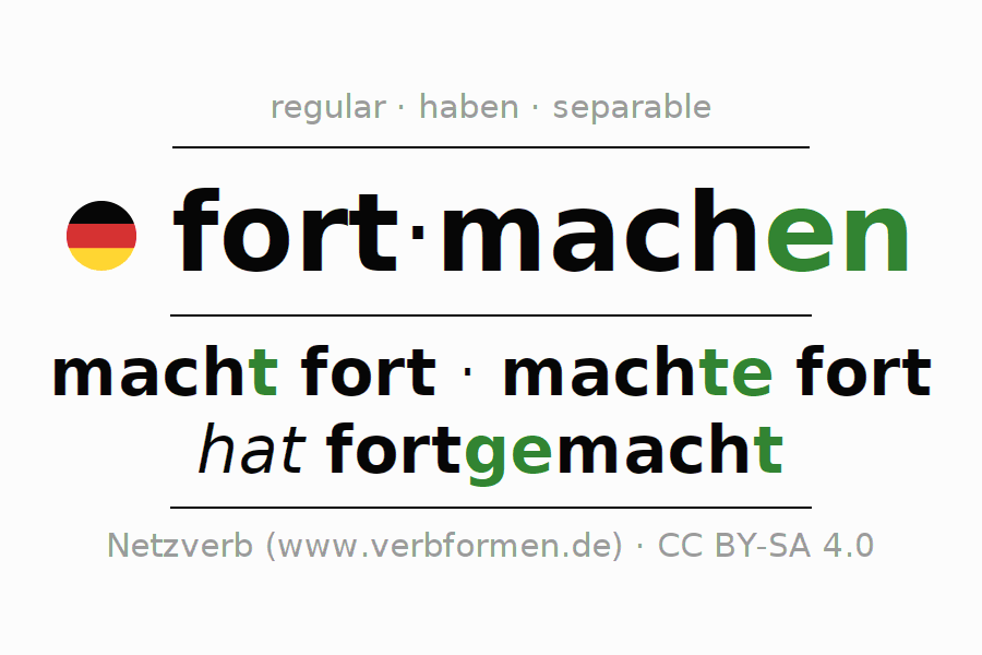 Entire conjugation of the German verb fortmachen (hat). All tenses are clearly represented in a table.