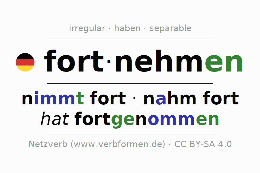 Entire conjugation of the German verb fortnehmen. All tenses are clearly represented in a table.