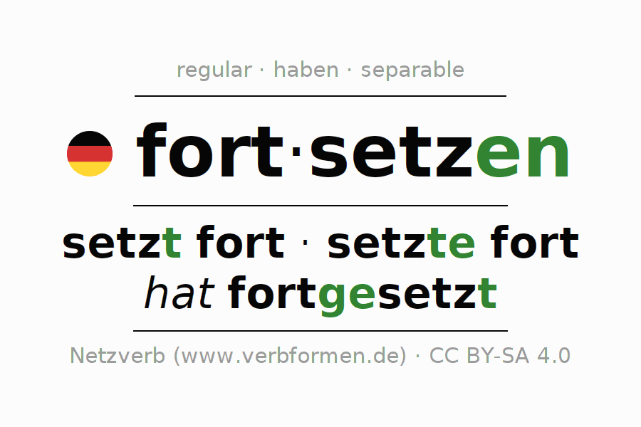 Conjugation of German verb fortsetzen