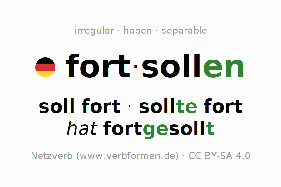 Conjugation of German verb fortsollen