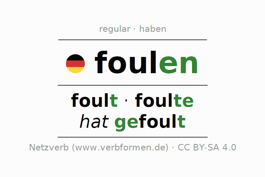 Entire conjugation of the German verb foulen. All tenses and modes are clearly represented in a table.