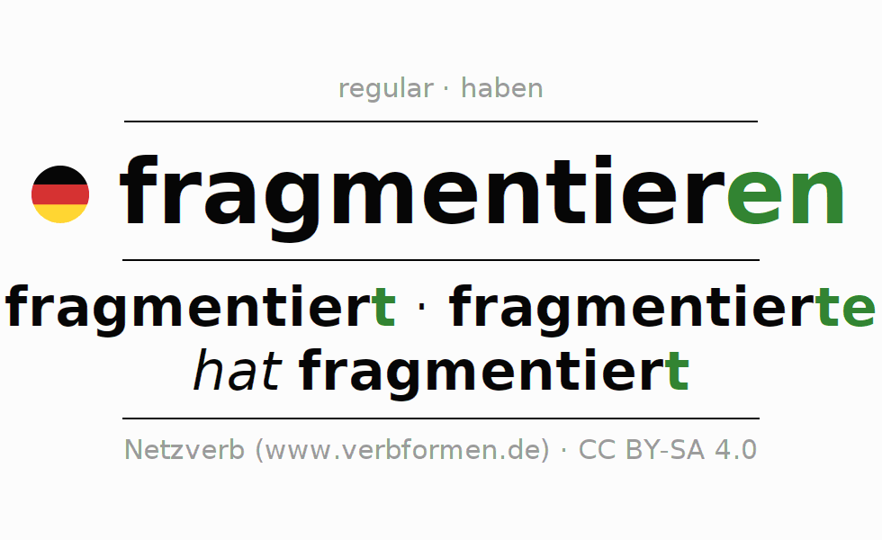 Entire conjugation of the German verb fragmentieren. All tenses are clearly represented in a table.