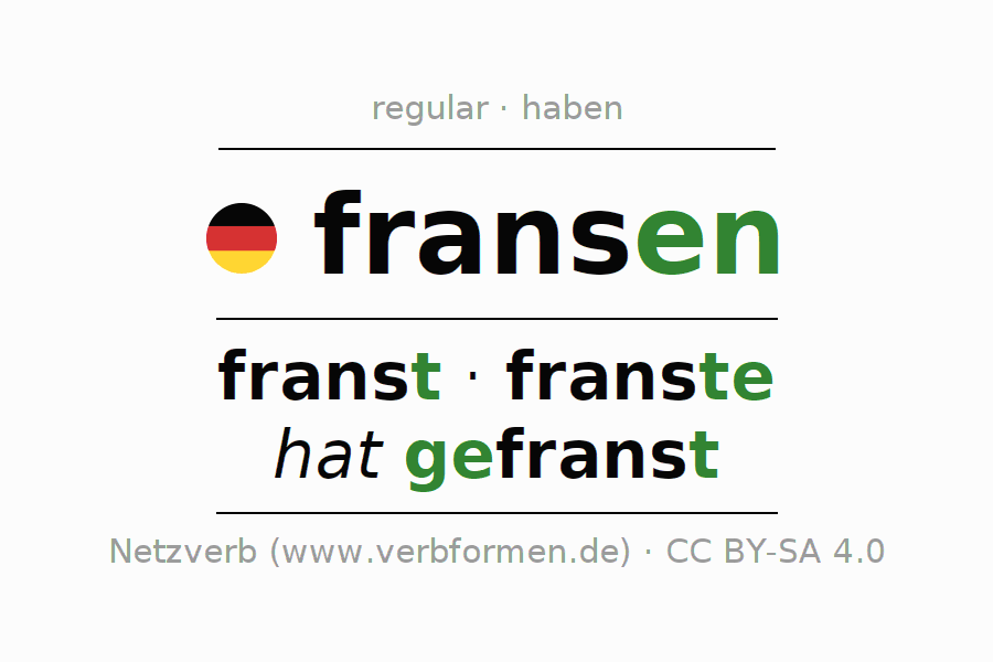 Entire conjugation of the German verb fransen. All tenses are clearly represented in a table.