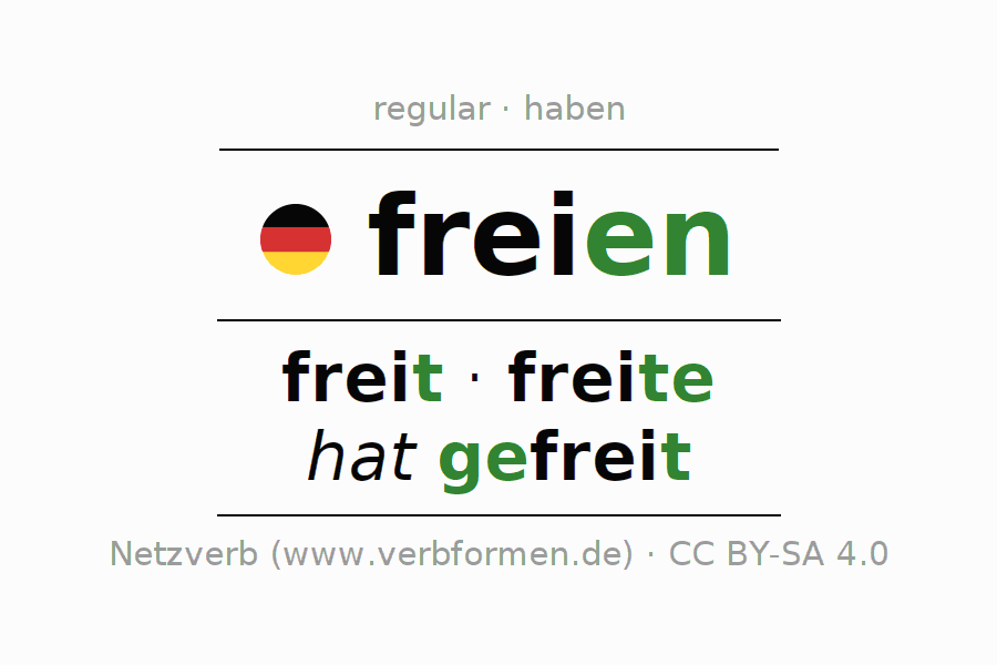 Entire conjugation of the German verb freien. All tenses and modes are clearly represented in a table.