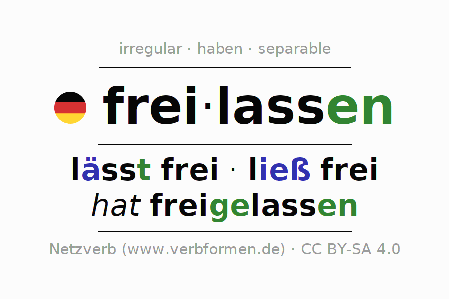 Entire conjugation of the German verb freilassen. All tenses are clearly represented in a table.