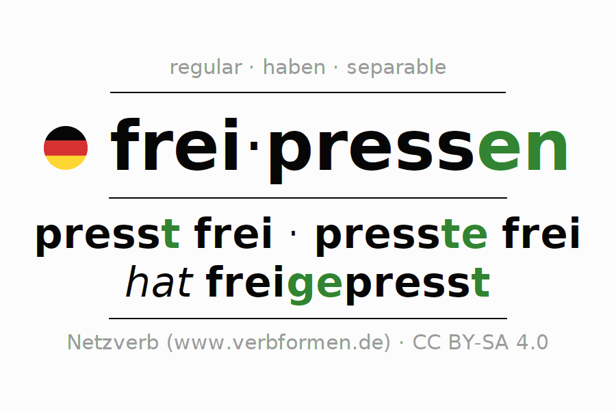 Entire conjugation of the German verb freipressen. All tenses are clearly represented in a table.