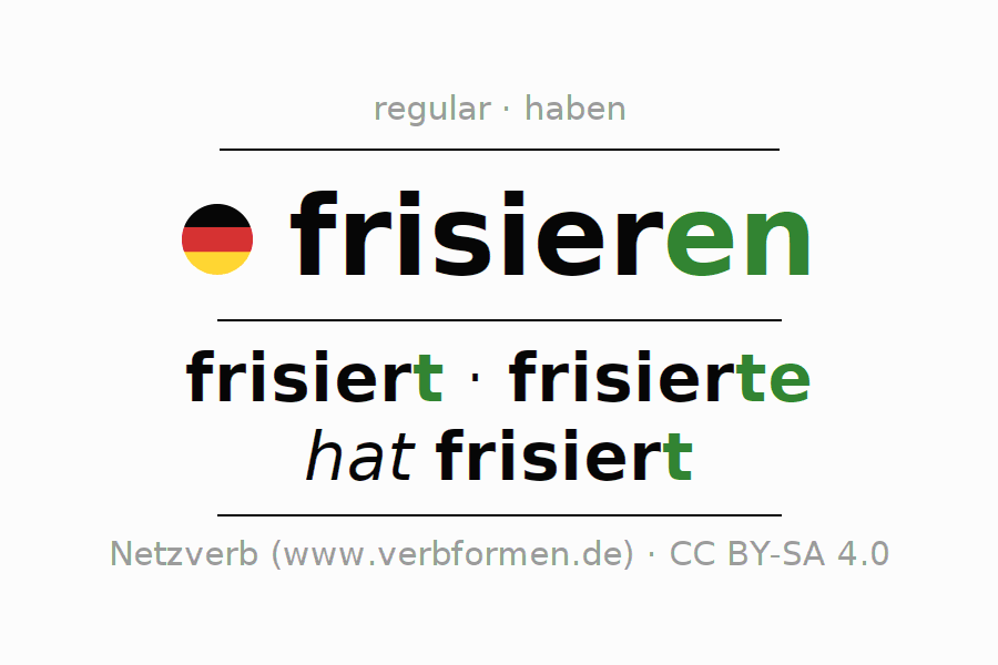 Entire conjugation of the German verb frisieren. All tenses and modes are clearly represented in a table.