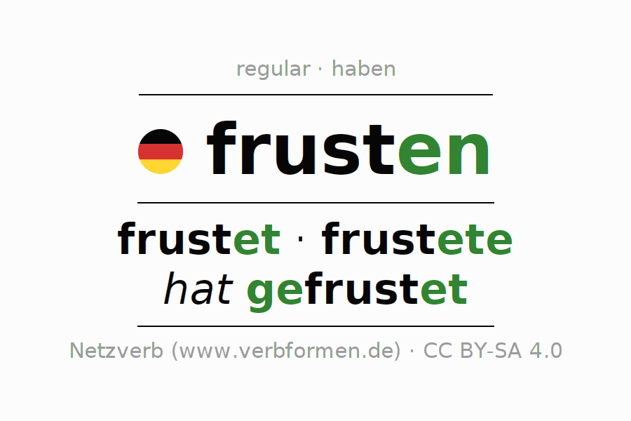 Entire conjugation of the German verb frusten. All tenses are clearly represented in a table.