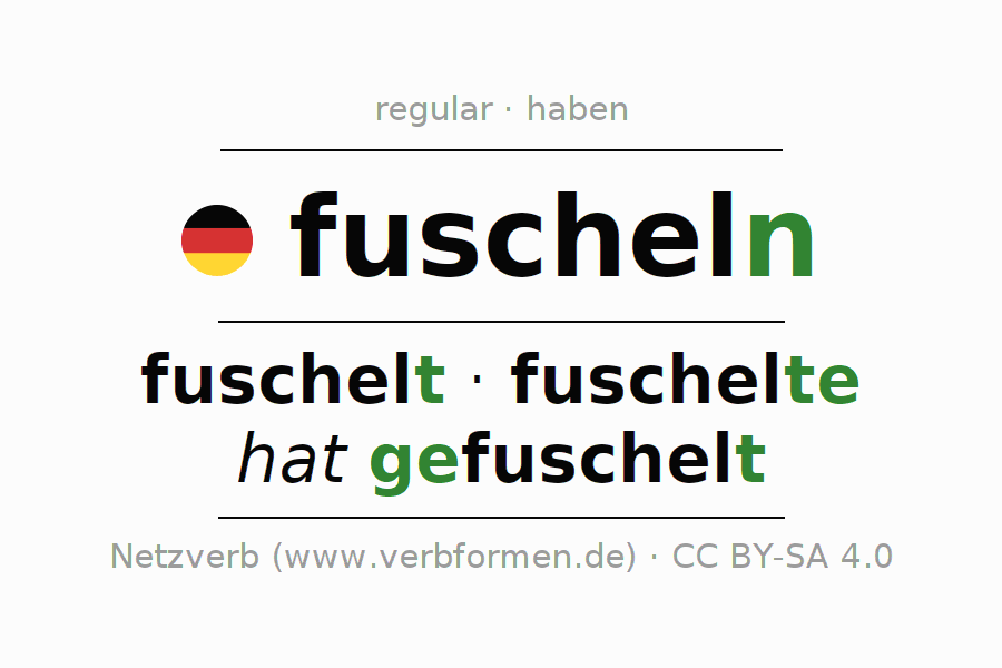 Entire conjugation of the German verb fuscheln (hat). All tenses are clearly represented in a table.