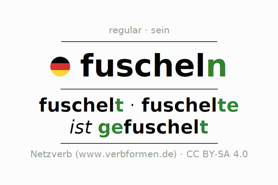 Entire conjugation of the German verb fuscheln (ist). All tenses are clearly represented in a table.