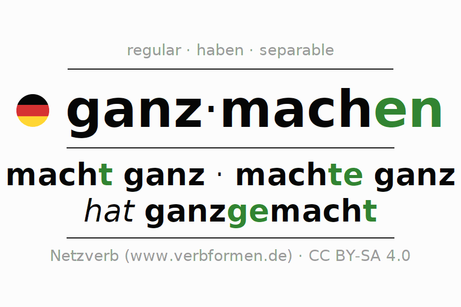 Entire conjugation of the German verb ganzmachen. All tenses are clearly represented in a table.