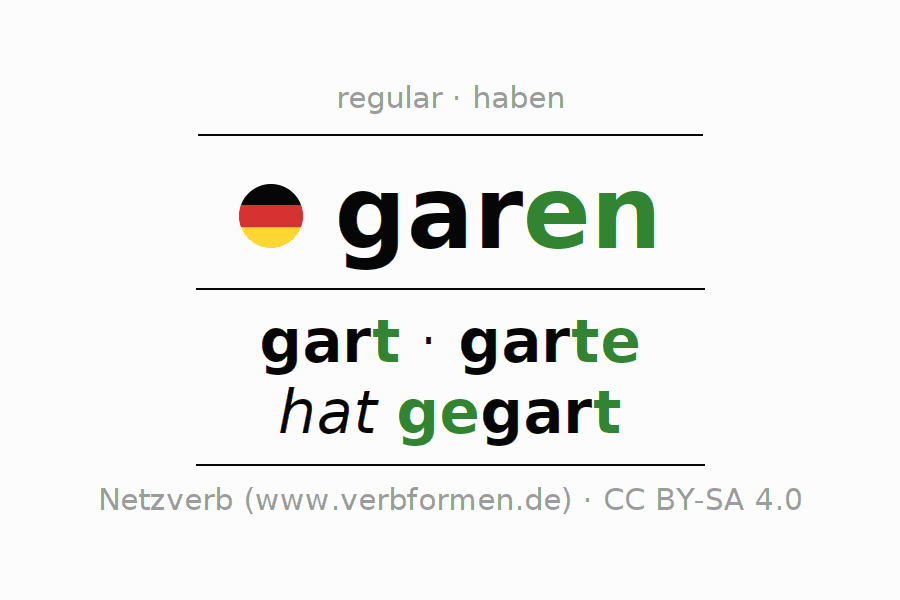 Entire conjugation of the German verb garen. All tenses are clearly represented in a table.