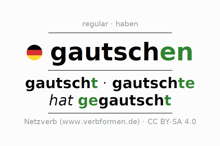Entire conjugation of the German verb gautschen. All tenses and modes are clearly represented in a table.