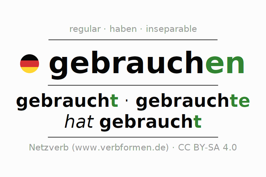 Entire conjugation of the German verb gebrauchen. All tenses are clearly represented in a table.