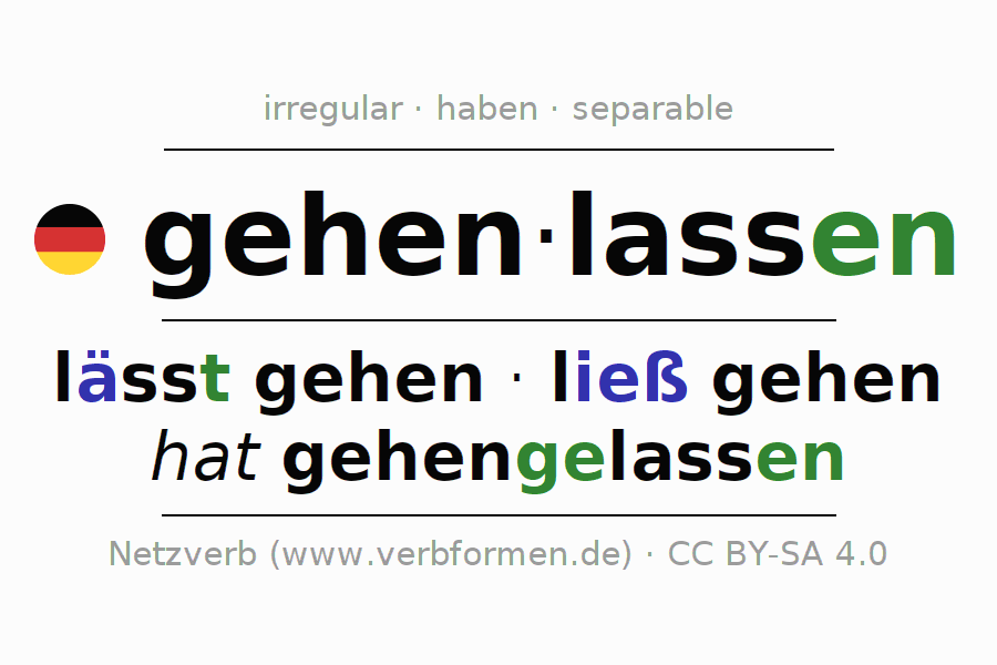 Entire conjugation of the German verb gehenlassen. All tenses are clearly represented in a table.