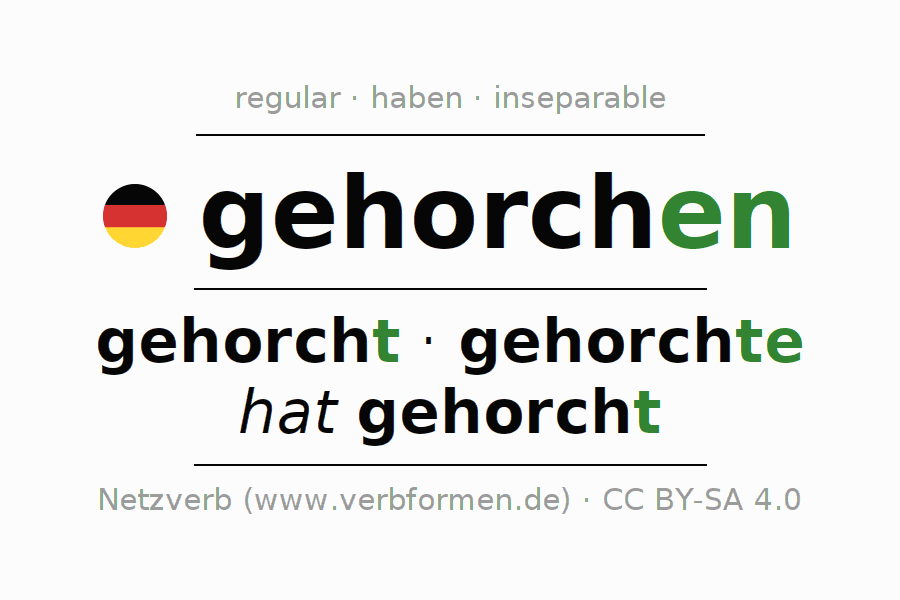 Entire conjugation of the German verb gehorchen. All tenses are clearly represented in a table.