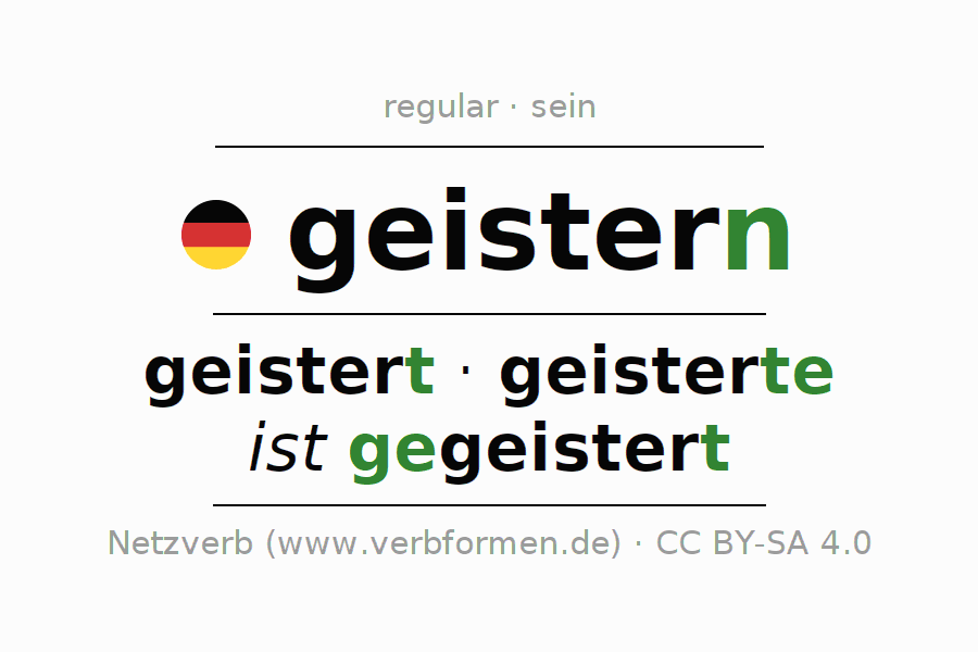 Entire conjugation of the German verb geistern (ist). All tenses and modes are clearly represented in a table.