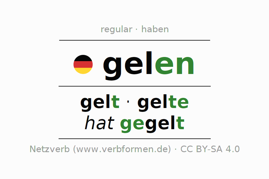 Entire conjugation of the German verb gelen. All tenses are clearly represented in a table.