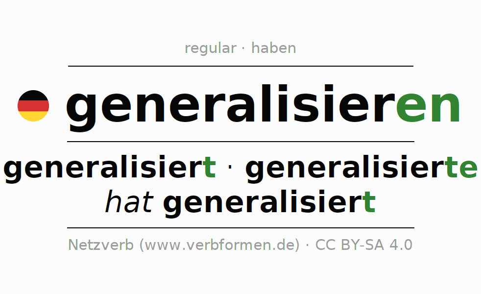 Entire conjugation of the German verb generalisieren. All tenses and modes are clearly represented in a table.