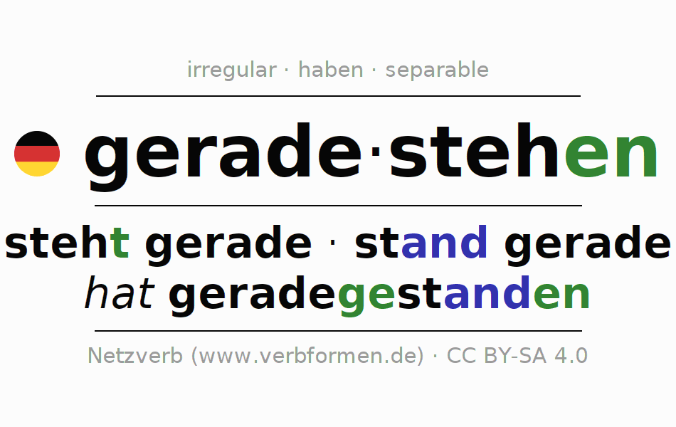 Conjugation of German verb geradestehen (hat)