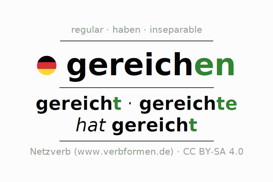 Entire conjugation of the German verb gereichen. All tenses and modes are clearly represented in a table.