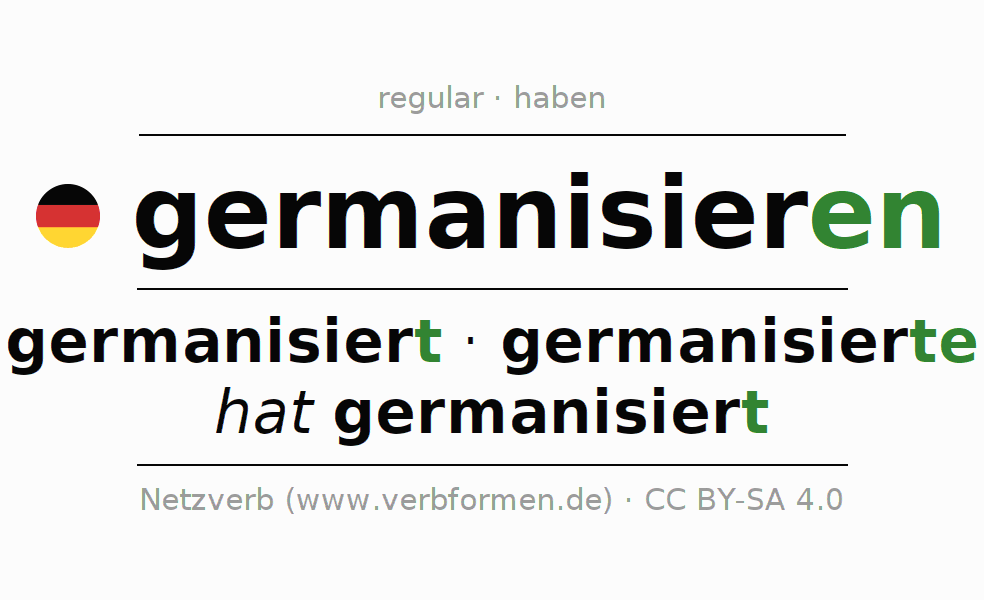 Conjugation of German verb germanisieren