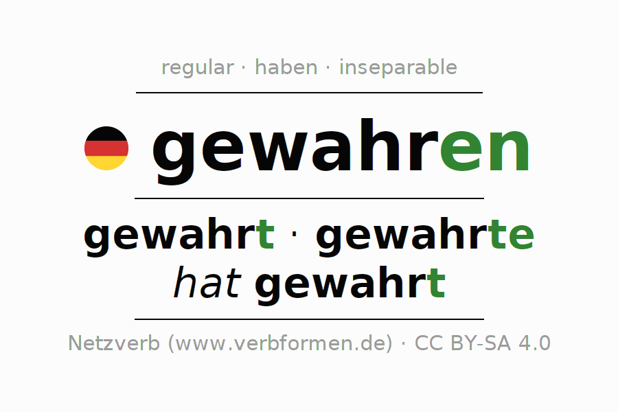 Entire conjugation of the German verb gewahren. All tenses are clearly represented in a table.