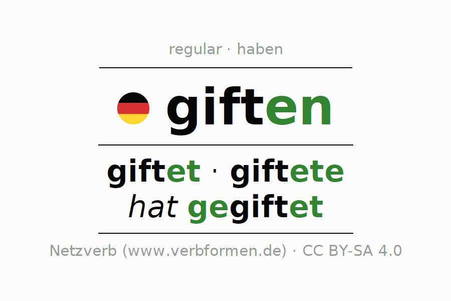 Entire conjugation of the German verb sich giften. All tenses and modes are clearly represented in a table.