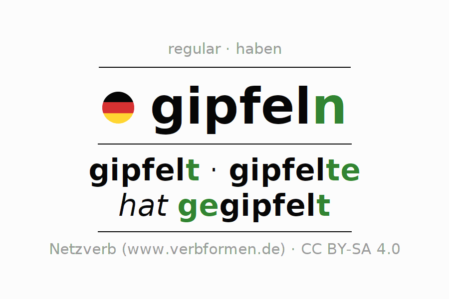 Entire conjugation of the German verb gipfeln. All tenses and modes are clearly represented in a table.