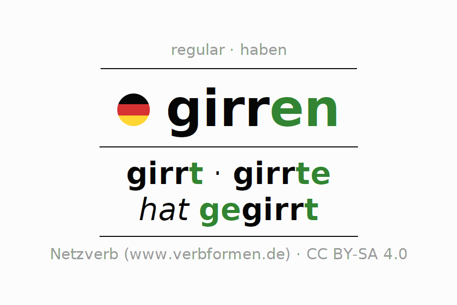 Entire conjugation of the German verb girren. All tenses and modes are clearly represented in a table.
