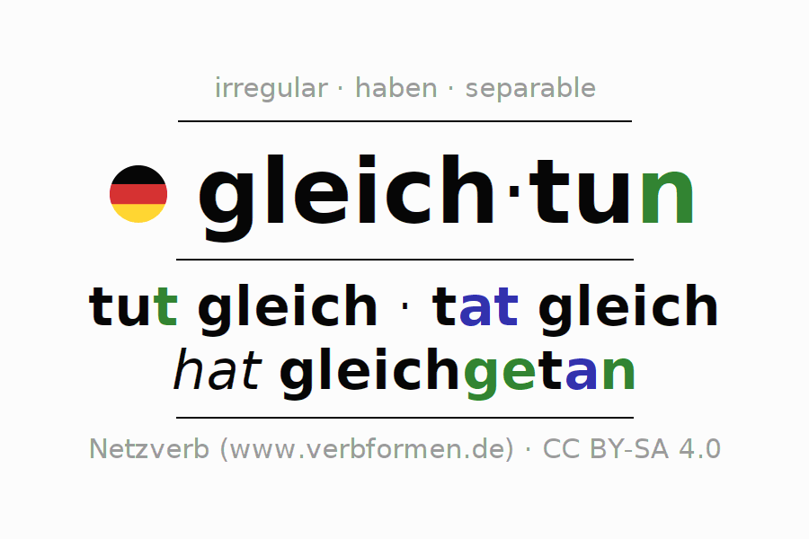 Entire conjugation of the German verb gleichtun. All tenses are clearly represented in a table.
