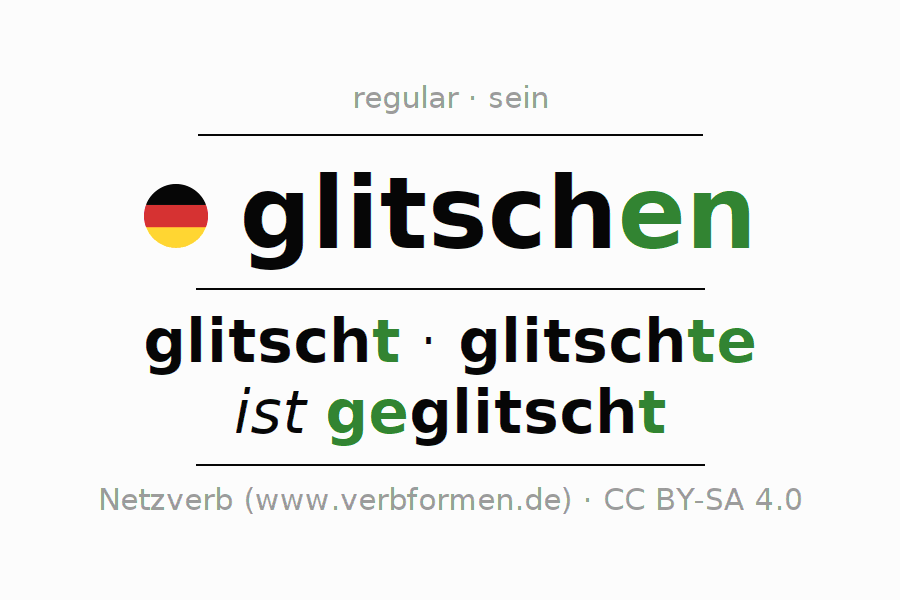 Entire conjugation of the German verb glitschen (hat). All tenses are clearly represented in a table.
