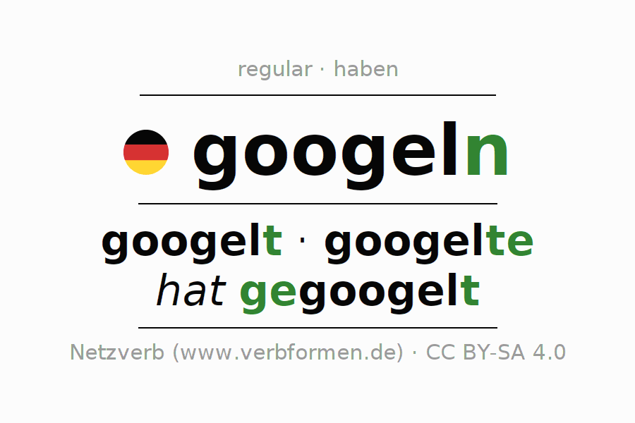 Conjugation of German verb googeln (hat)