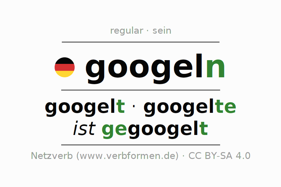 Entire conjugation of the German verb googeln (hat). All tenses are clearly represented in a table.