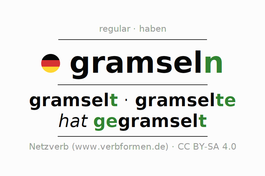 Conjugation of German verb gramseln