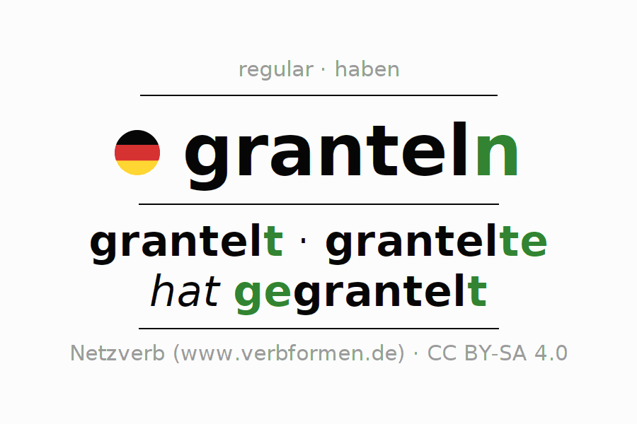 Entire conjugation of the German verb granteln. All tenses are clearly represented in a table.