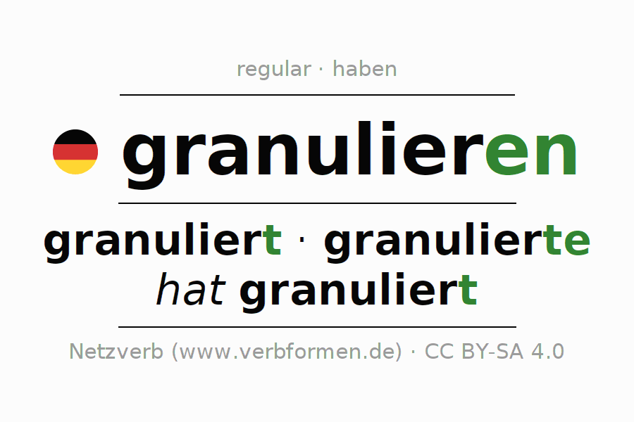 Entire conjugation of the German verb granulieren (ist). All tenses and modes are clearly represented in a table.